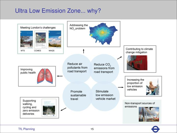Ultra Low Emission Zone... why?