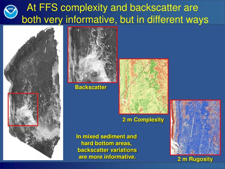 At FFS complexity and backscatter are