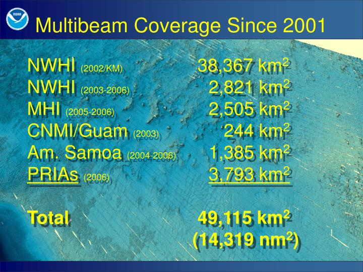 Multibeam Coverage Since 2001