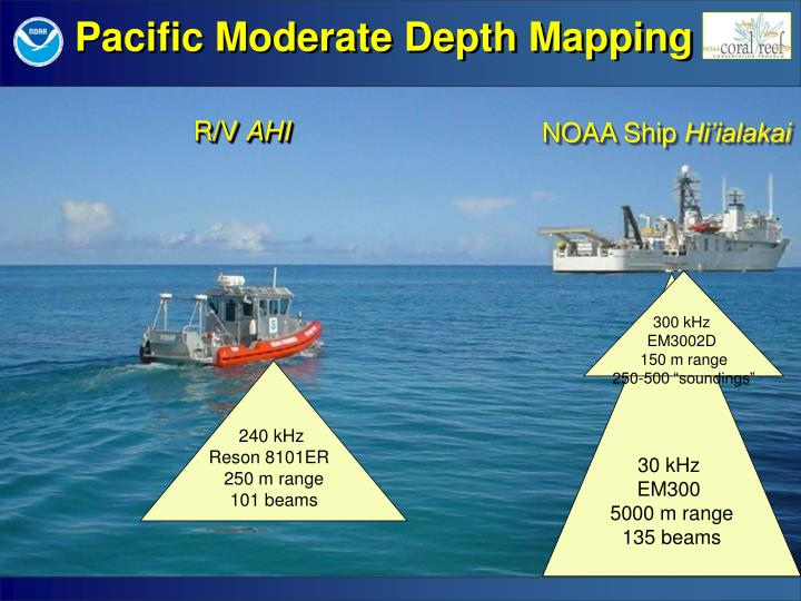 Pacific Moderate Depth Mapping