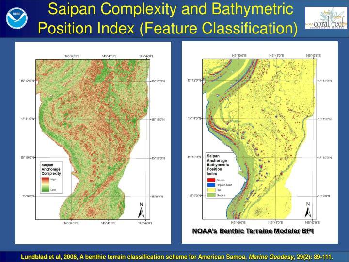 Saipan Complexity and Bathymetric