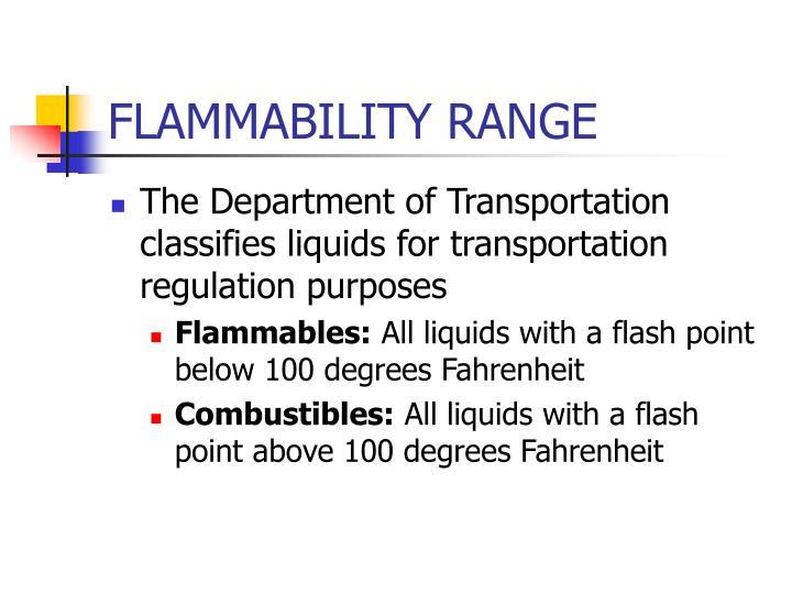 FLAMMABILITY RANGE