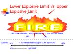 lower explosive limit vs upper explosive limit4