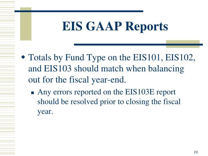 EIS GAAP Reports