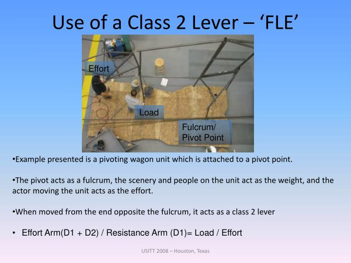 Use of a Class 2 Lever – 'FLE'