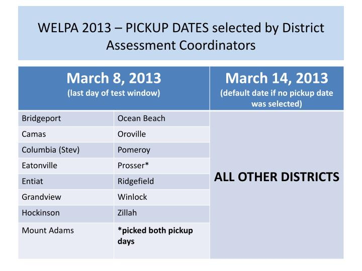 WELPA 2013 – PICKUP DATES selected by District Assessment Coordinators