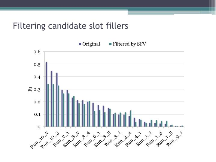 Filtering candidate slot fillers