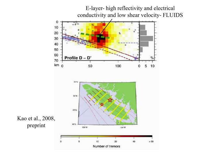 E-layer- high reflectivity and electrical conductivity and low shear velocity- FLUIDS