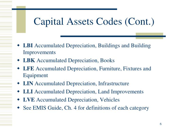 Capital Assets Codes (Cont.)