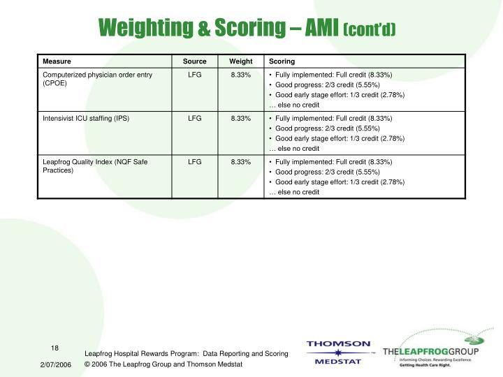 Weighting & Scoring – AMI