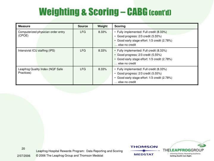 Weighting & Scoring – CABG
