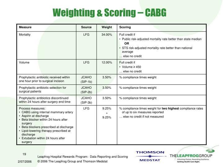 Weighting & Scoring