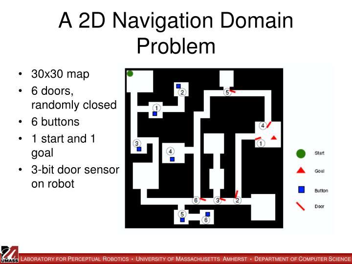 A 2D Navigation Domain Problem