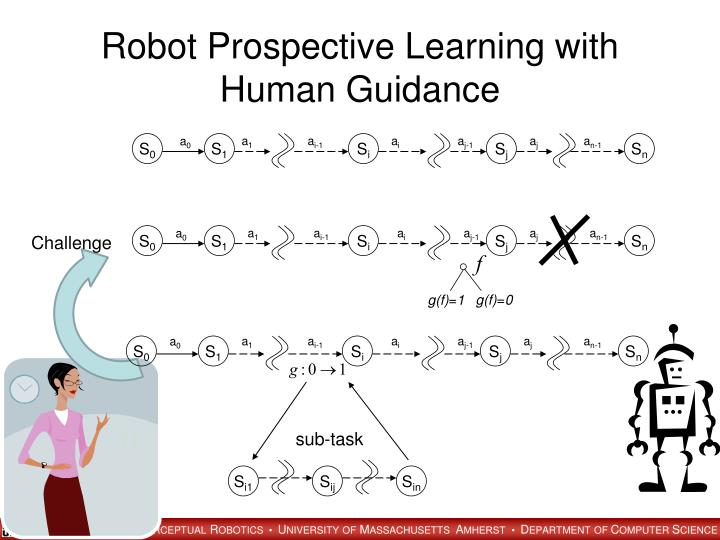 Robot Prospective Learning with Human Guidance