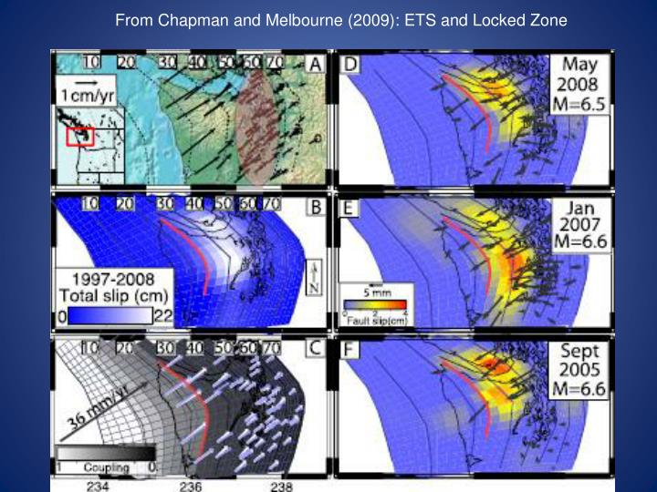 From Chapman and Melbourne (2009): ETS and Locked Zone