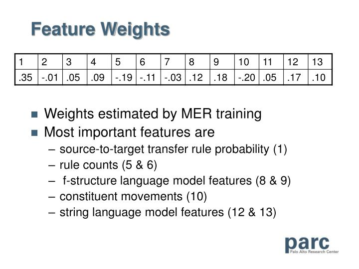 Feature Weights