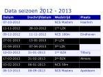 data seizoen 2012 2013