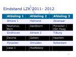 eindstand lzk 2011 2012