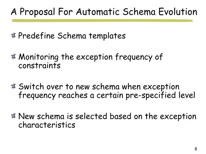A Proposal For Automatic Schema Evolution