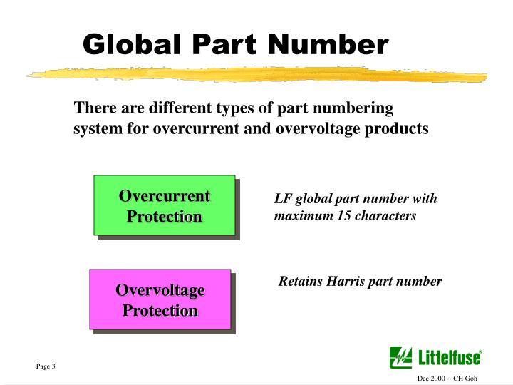 Global Part Number