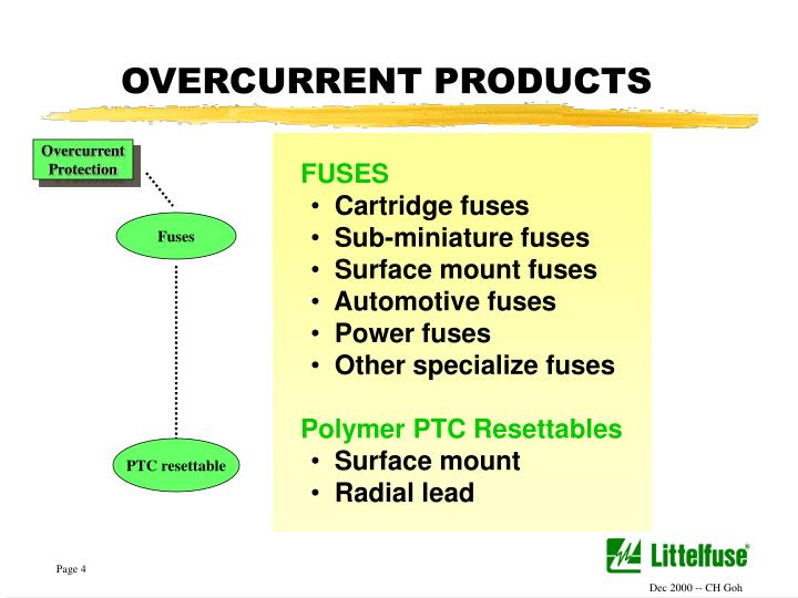 OVERCURRENT PRODUCTS