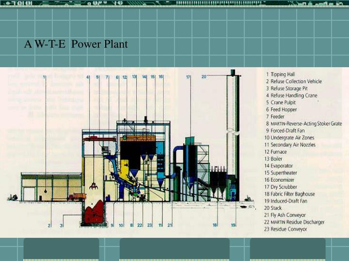 A W-T-E  Power Plant