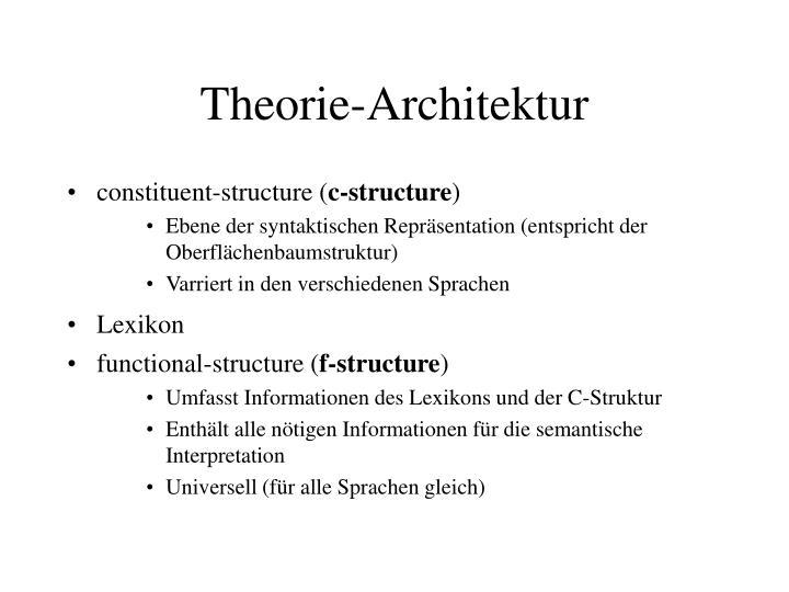 Theorie-Architektur