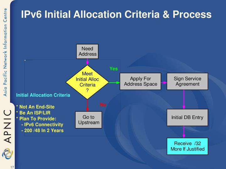 IPv6 Initial Allocation Criteria & Process