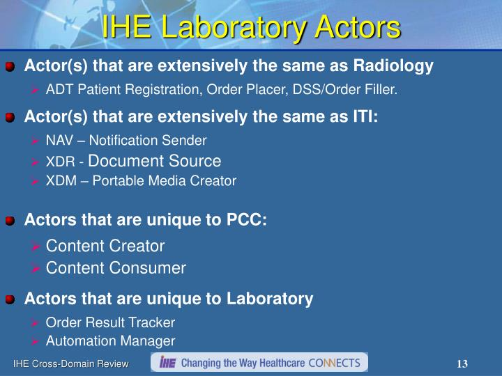 IHE Laboratory Actors
