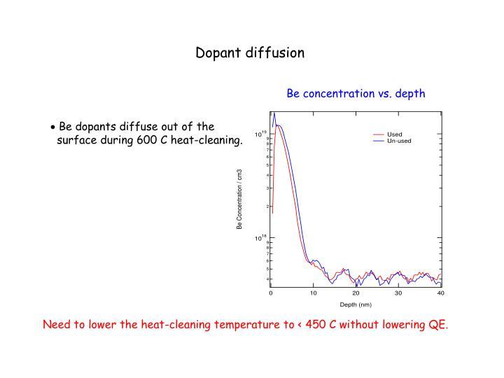 Dopant diffusion