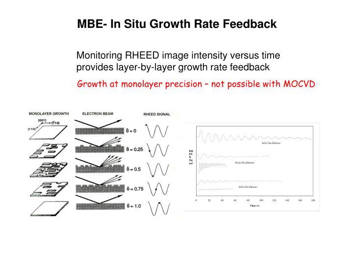 MBE- In Situ Growth Rate Feedback