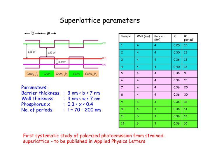 Superlattice parameters