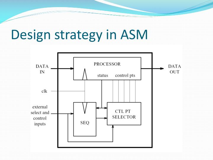 Design strategy in asm