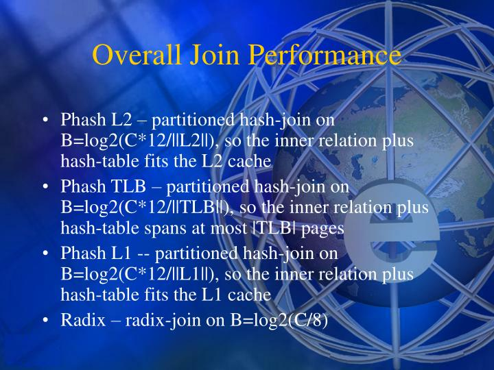 Phash L2 – partitioned hash-join on B=log2(C*12/||L2||), so the inner relation plus hash-table fits the L2 cache