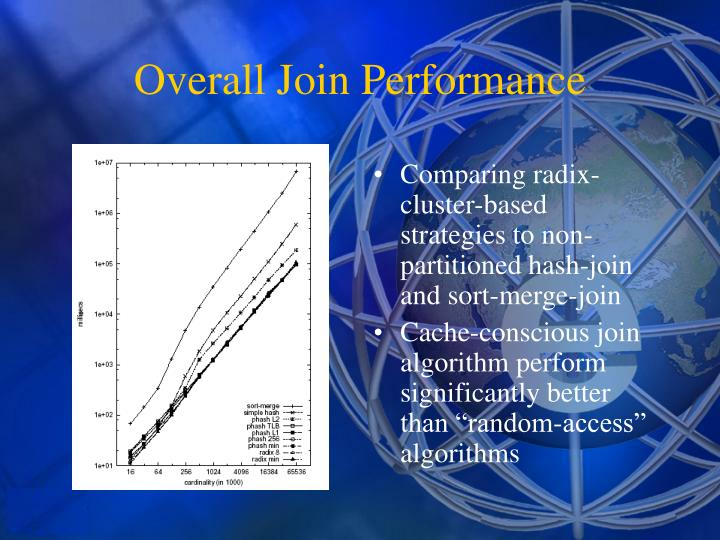Overall Join Performance