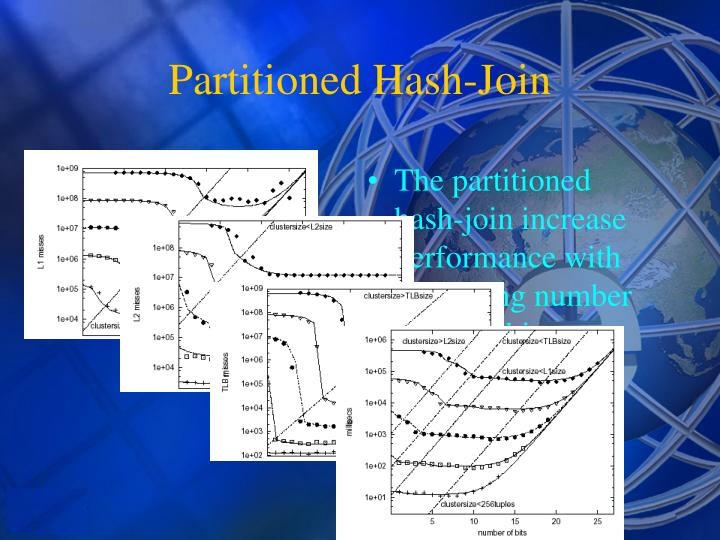 The partitioned hash-join increase performance with increasing number of radix-bits