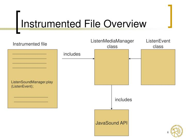 Instrumented File Overview
