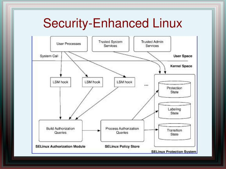 Security-Enhanced Linux