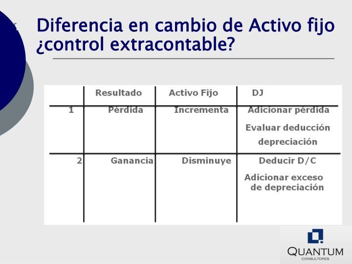 Diferencia en cambio de Activo fijo ¿control extracontable?