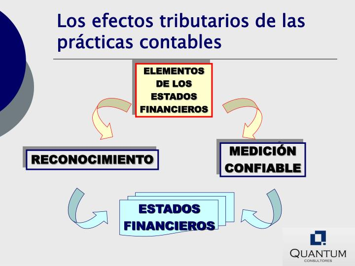Los efectos tributarios de las prácticas contables