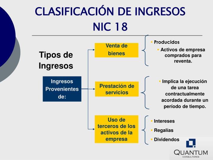CLASIFICACIÓN DE INGRESOS
