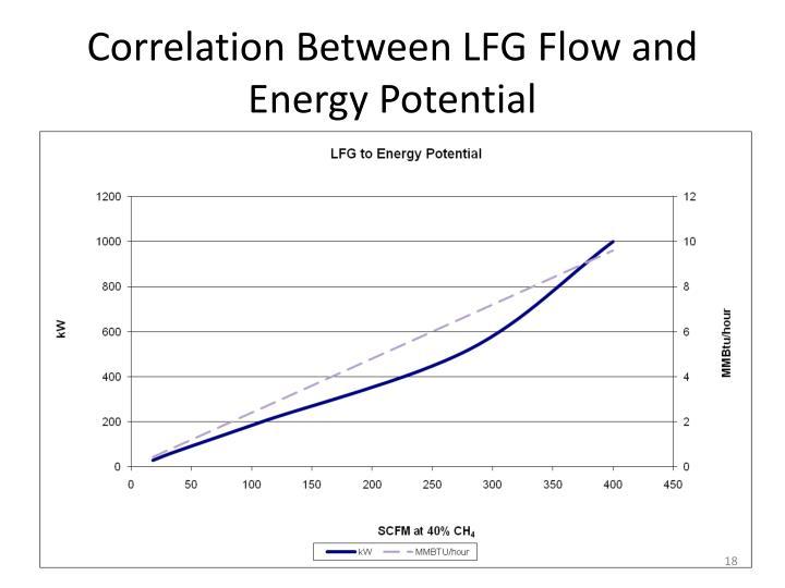 Correlation Between LFG Flow and Energy Potential