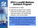 epa s landfill methane outreach program