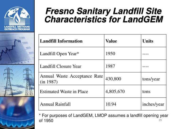 Fresno Sanitary Landfill Site Characteristics for LandGEM