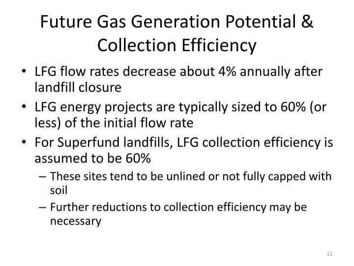 Future Gas Generation Potential & Collection Efficiency