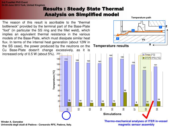 Results : Steady State Thermal