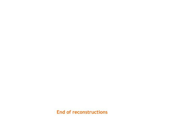 End of reconstructions
