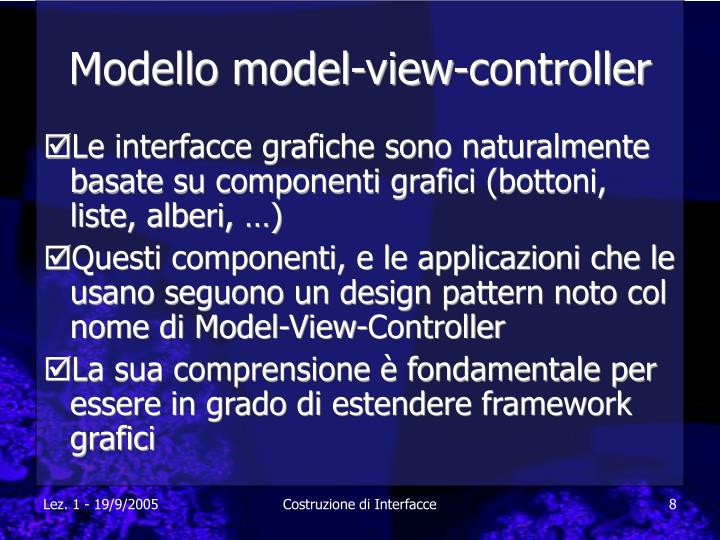 Modello model-view-controller