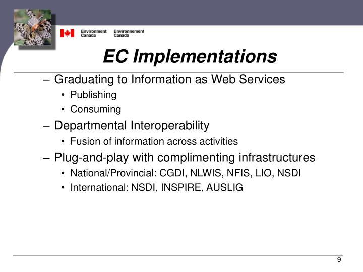 EC Implementations