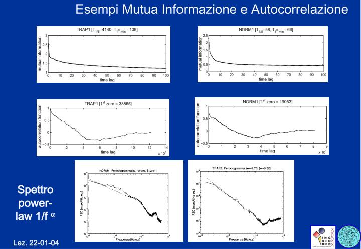 Esempi Mutua Informazione e Autocorrelazione